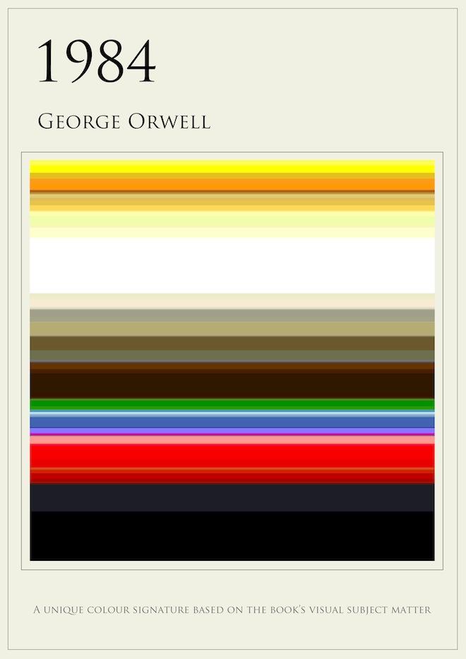 George Orwell, 1984, Buchumschlag Jaz Robinson